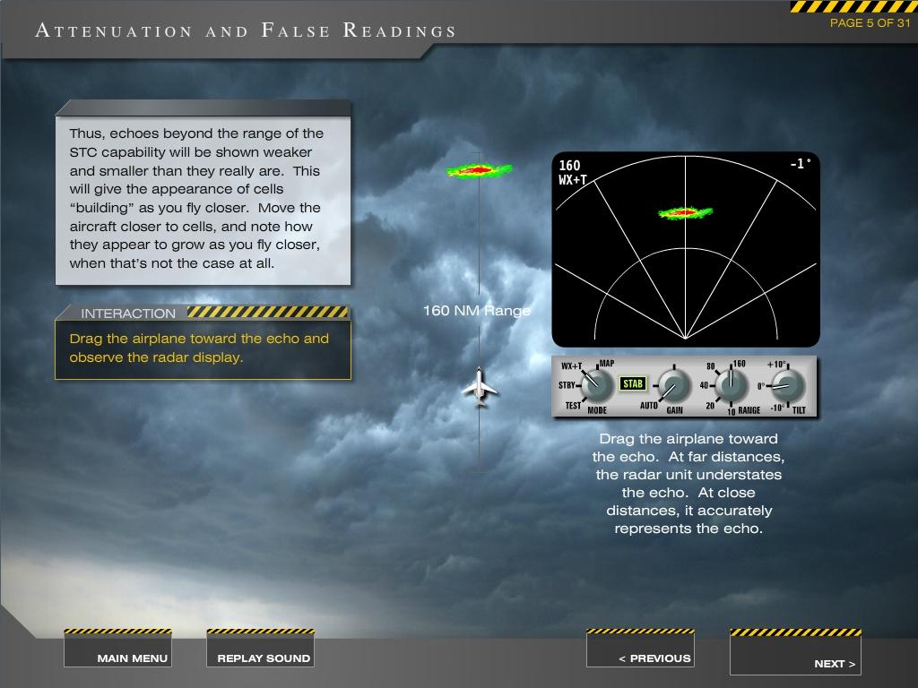 Airborne Radar